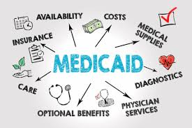 Medicaid Hardship Waivers